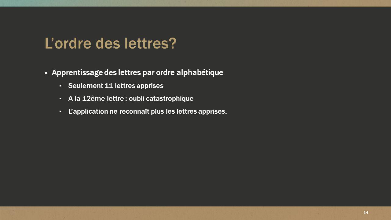 L'ordre des lettres Apprentissage des lettres par ordre alphabétique