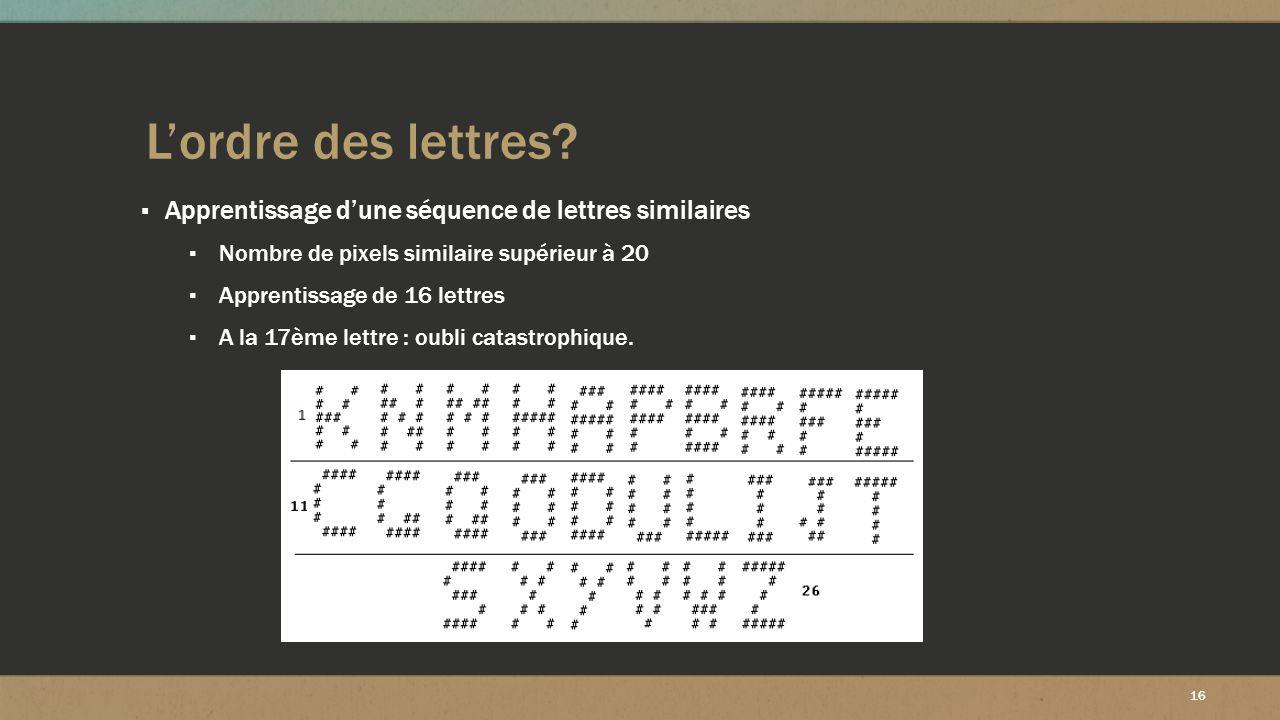 L'ordre des lettres Apprentissage d'une séquence de lettres similaires. Nombre de pixels similaire supérieur à 20.