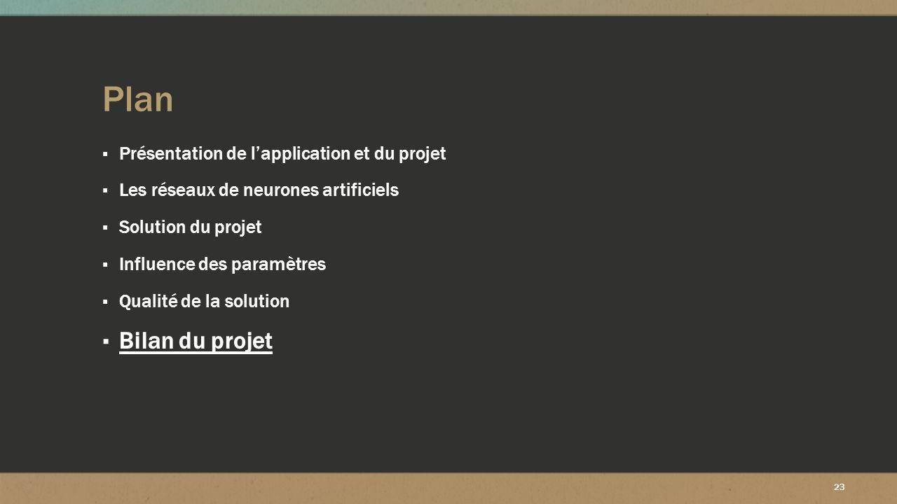 Plan Bilan du projet Présentation de l'application et du projet