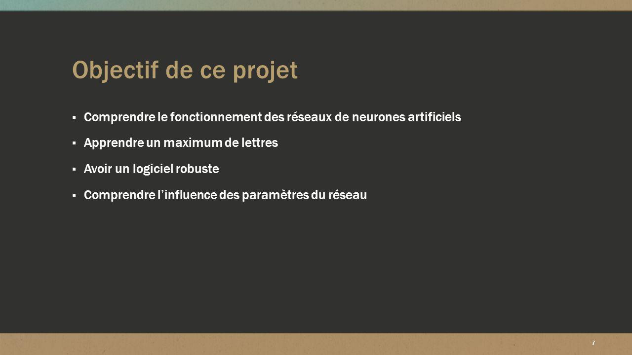 Objectif de ce projet Comprendre le fonctionnement des réseaux de neurones artificiels. Apprendre un maximum de lettres.