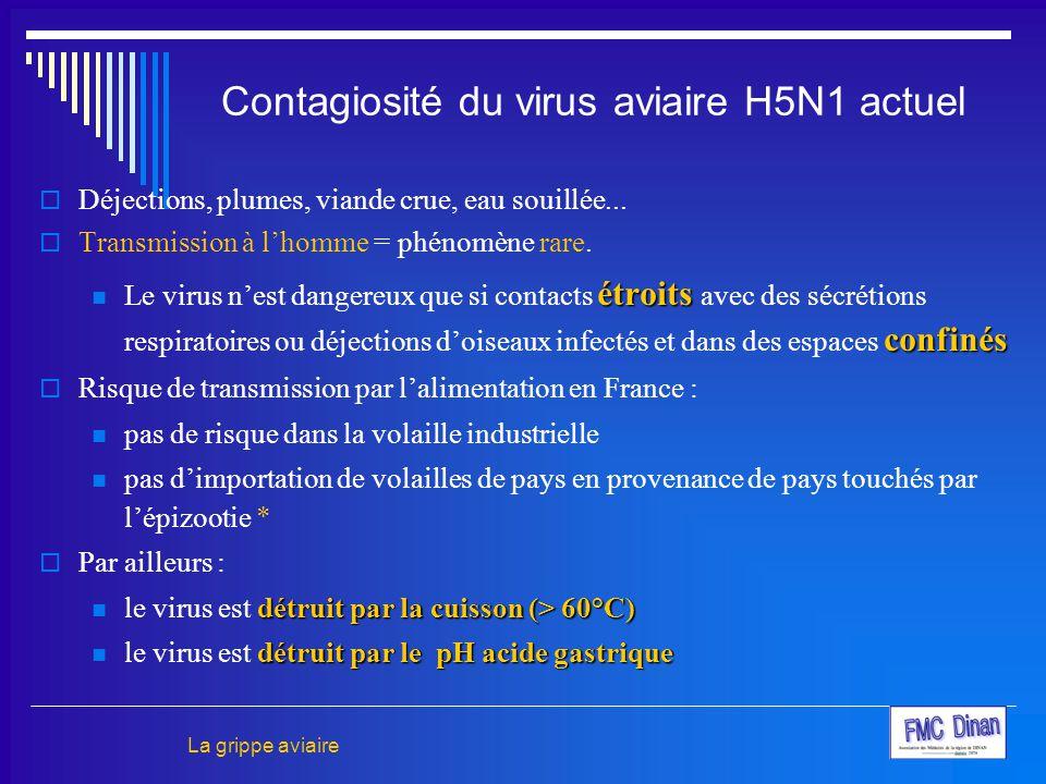 Contagiosité du virus aviaire H5N1 actuel