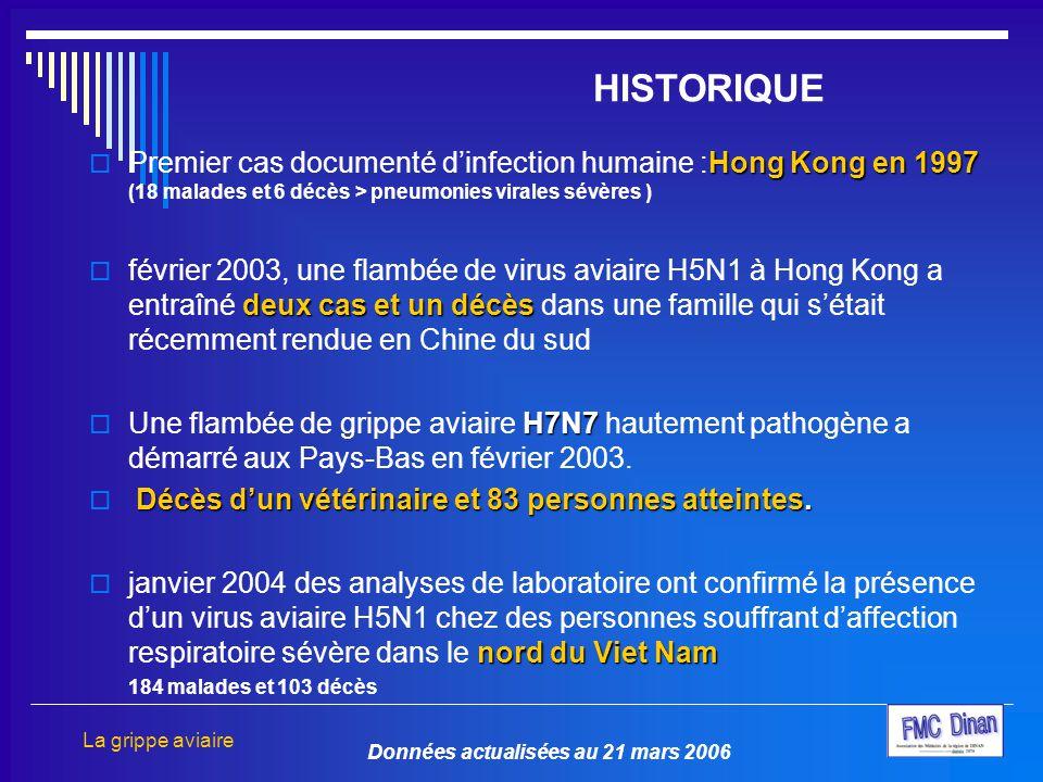 HISTORIQUE Premier cas documenté d'infection humaine :Hong Kong en 1997 (18 malades et 6 décès > pneumonies virales sévères )