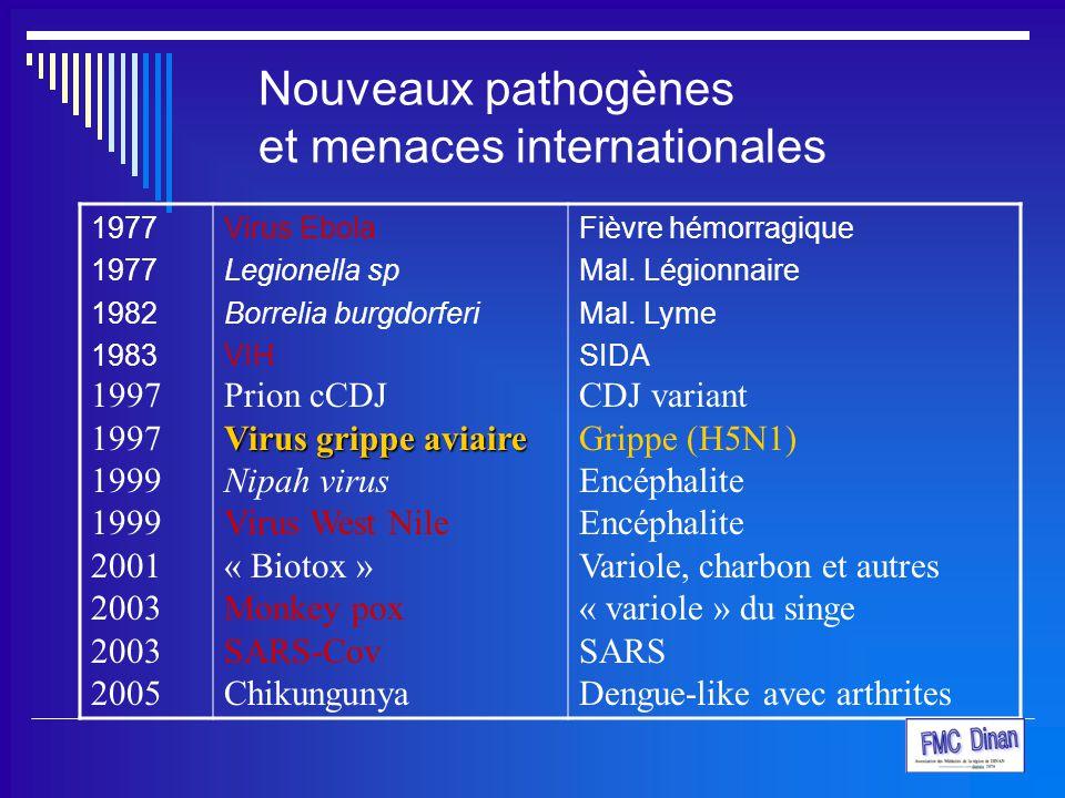 Nouveaux pathogènes et menaces internationales