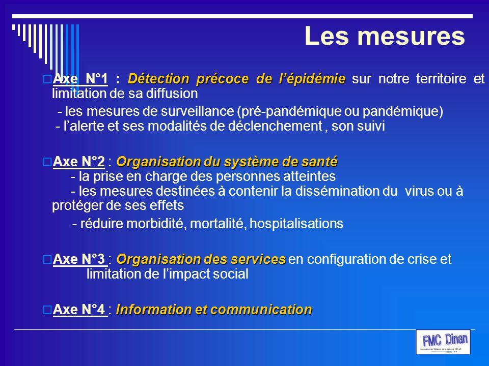 Les mesures Axe N°1 : Détection précoce de l'épidémie sur notre territoire et limitation de sa diffusion.