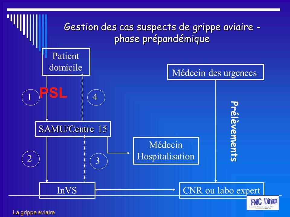 Gestion des cas suspects de grippe aviaire -phase prépandémique
