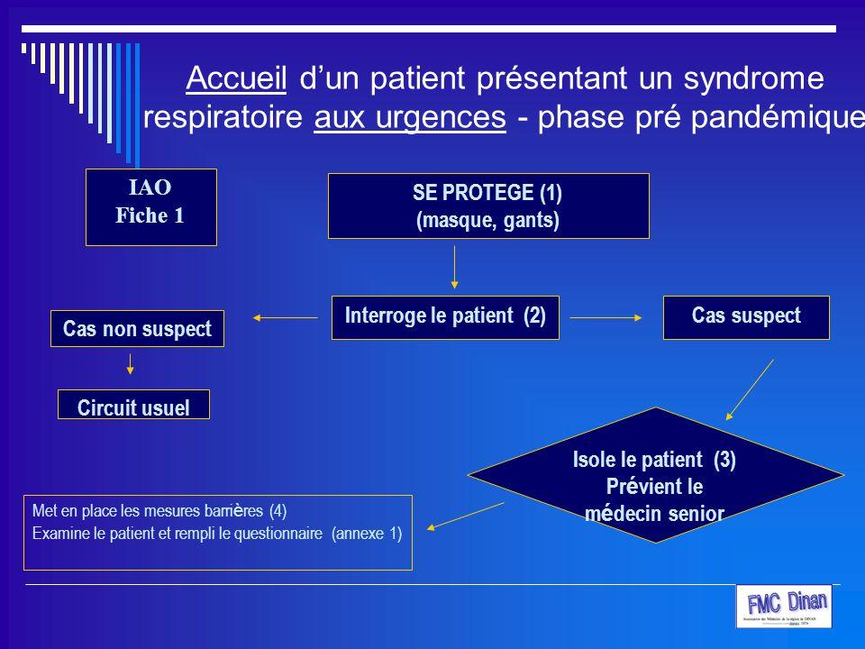 Interroge le patient (2) Prévient le médecin senior