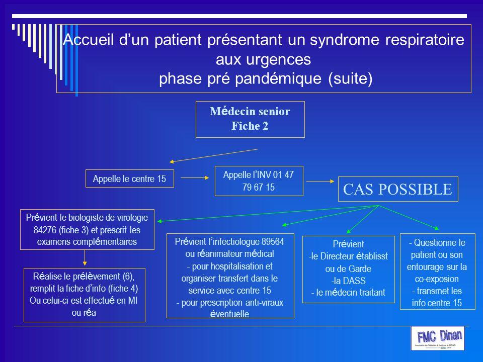 Accueil d'un patient présentant un syndrome respiratoire aux urgences phase pré pandémique (suite)