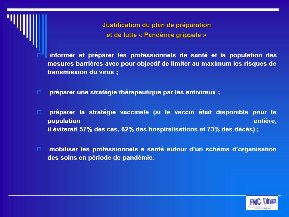Justification du plan de préparation et de lutte « Pandémie grippale »