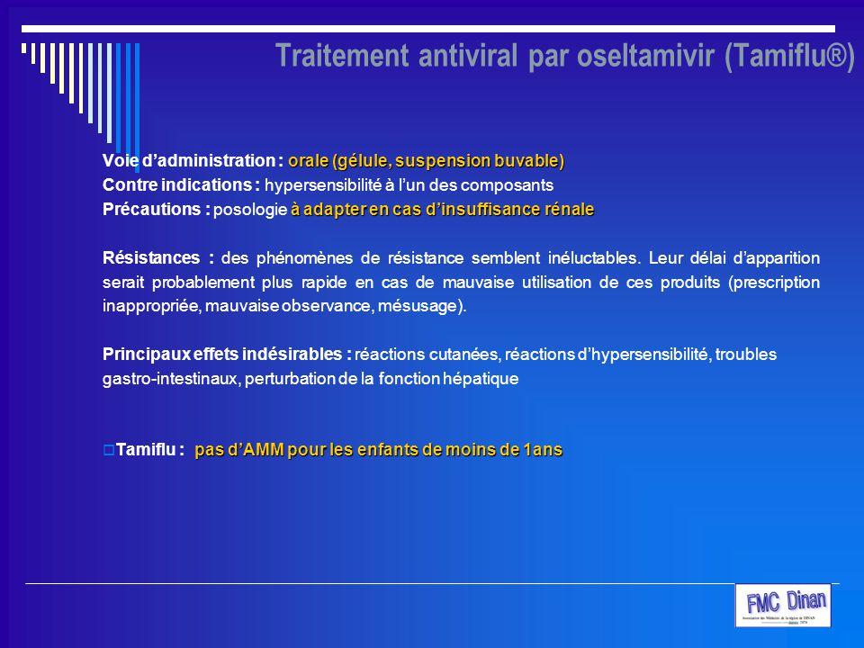 Traitement antiviral par oseltamivir (Tamiflu®)