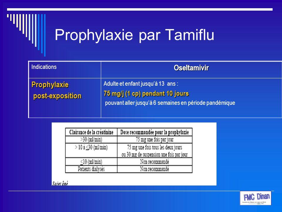 Prophylaxie par Tamiflu