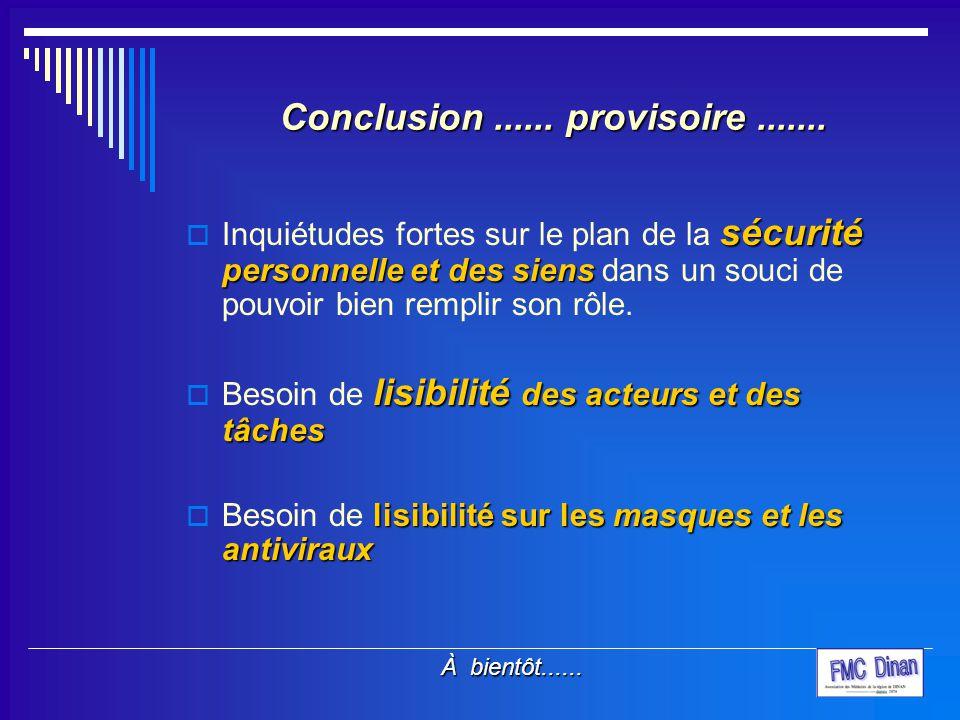Conclusion ...... provisoire .......