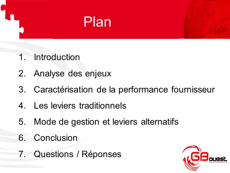 Plan Introduction Analyse des enjeux