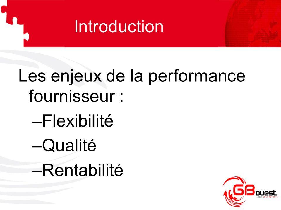 Introduction Les enjeux de la performance fournisseur : Flexibilité Qualité Rentabilité