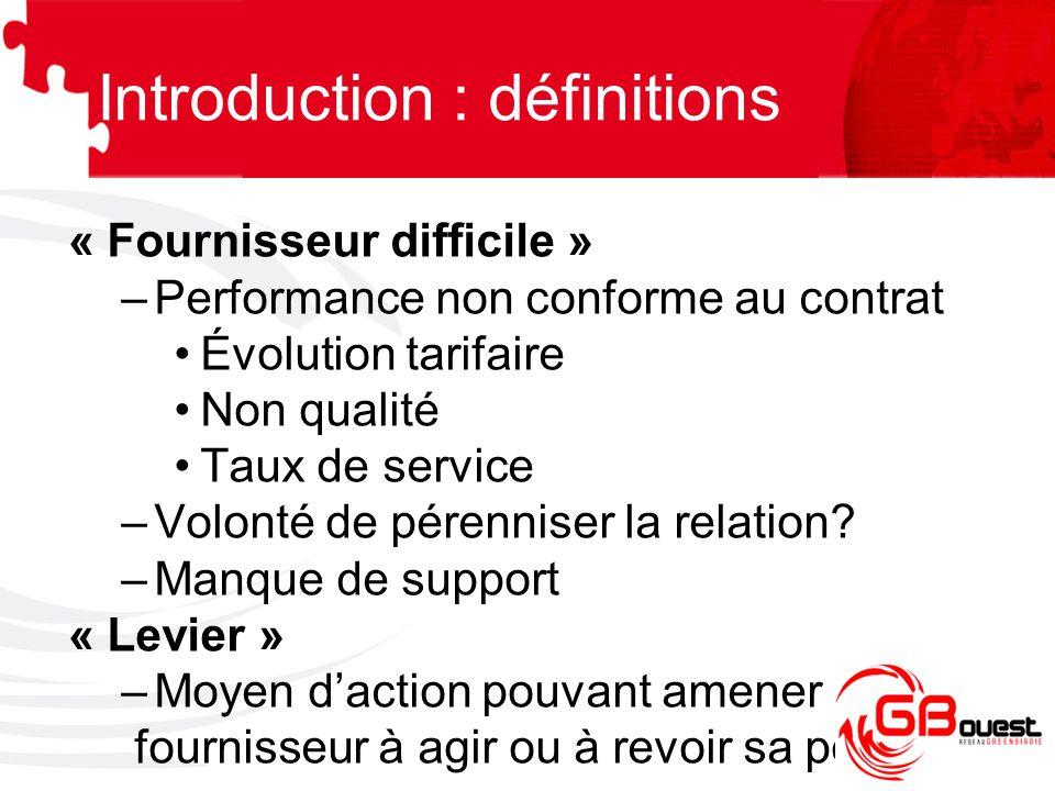 Introduction : définitions