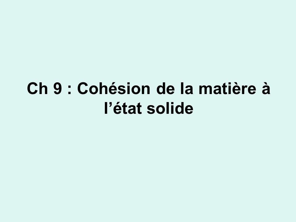 Ch 9 : Cohésion de la matière à l'état solide