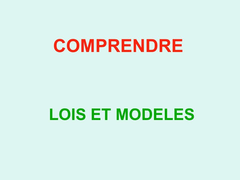 COMPRENDRE LOIS ET MODELES