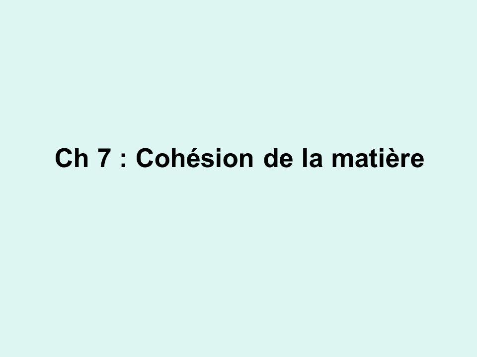 Ch 7 : Cohésion de la matière
