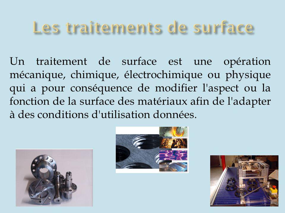 Les traitements de surface