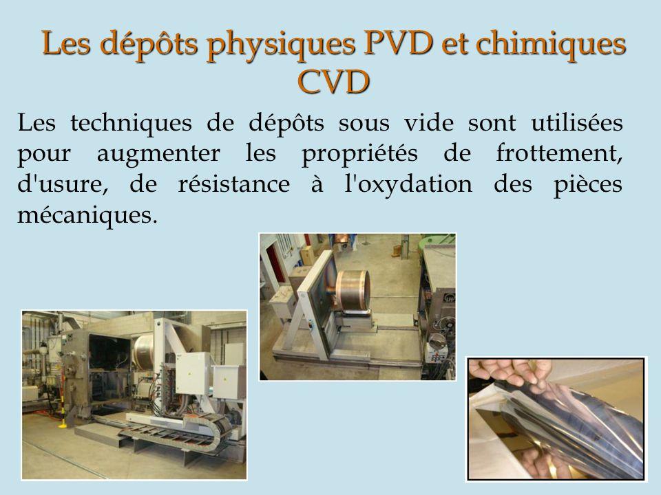 Les dépôts physiques PVD et chimiques CVD