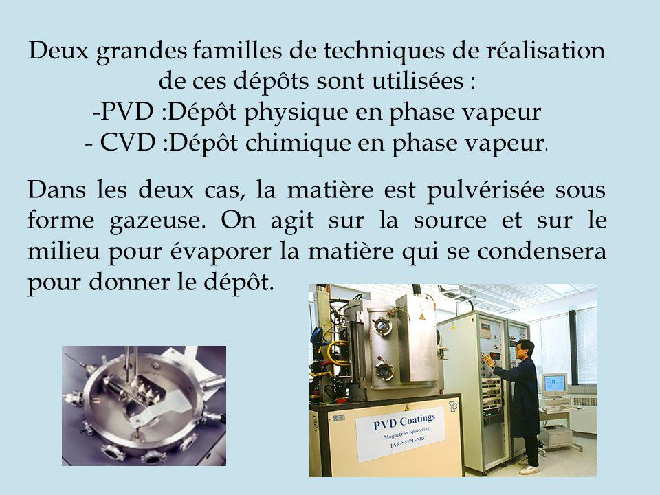 Deux grandes familles de techniques de réalisation de ces dépôts sont utilisées : -PVD :Dépôt physique en phase vapeur - CVD :Dépôt chimique en phase vapeur.