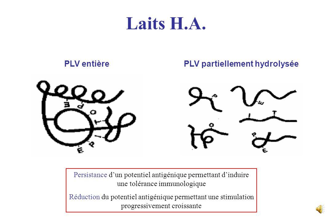 PLV partiellement hydrolysée