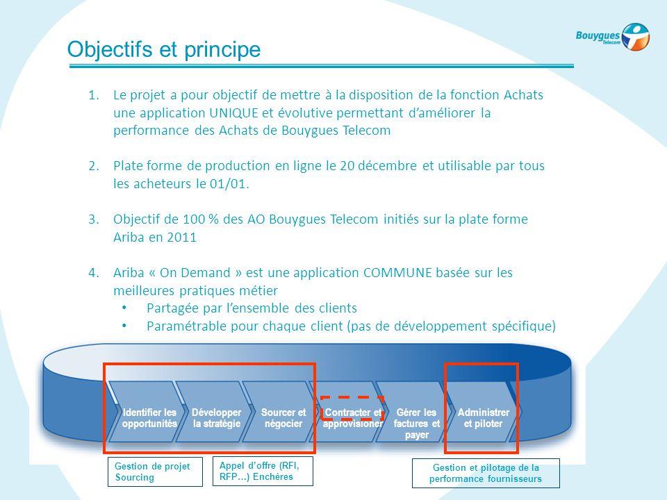 Objectifs et principe