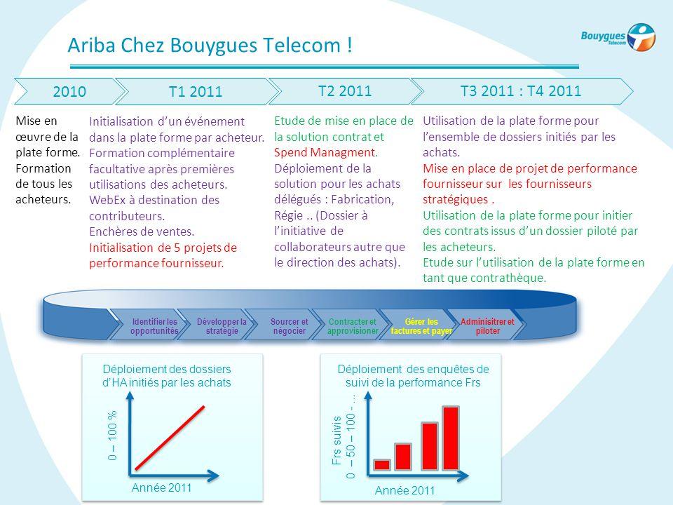 Ariba Chez Bouygues Telecom !