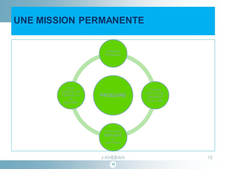 UNE MISSION PERMANENTE