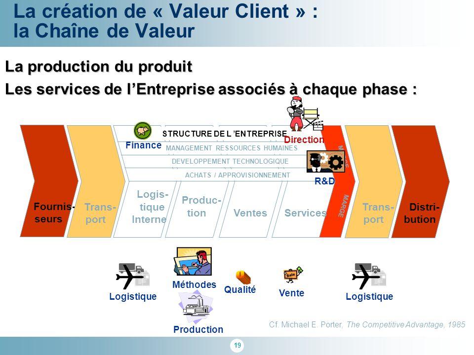 La création de « Valeur Client » : la Chaîne de Valeur