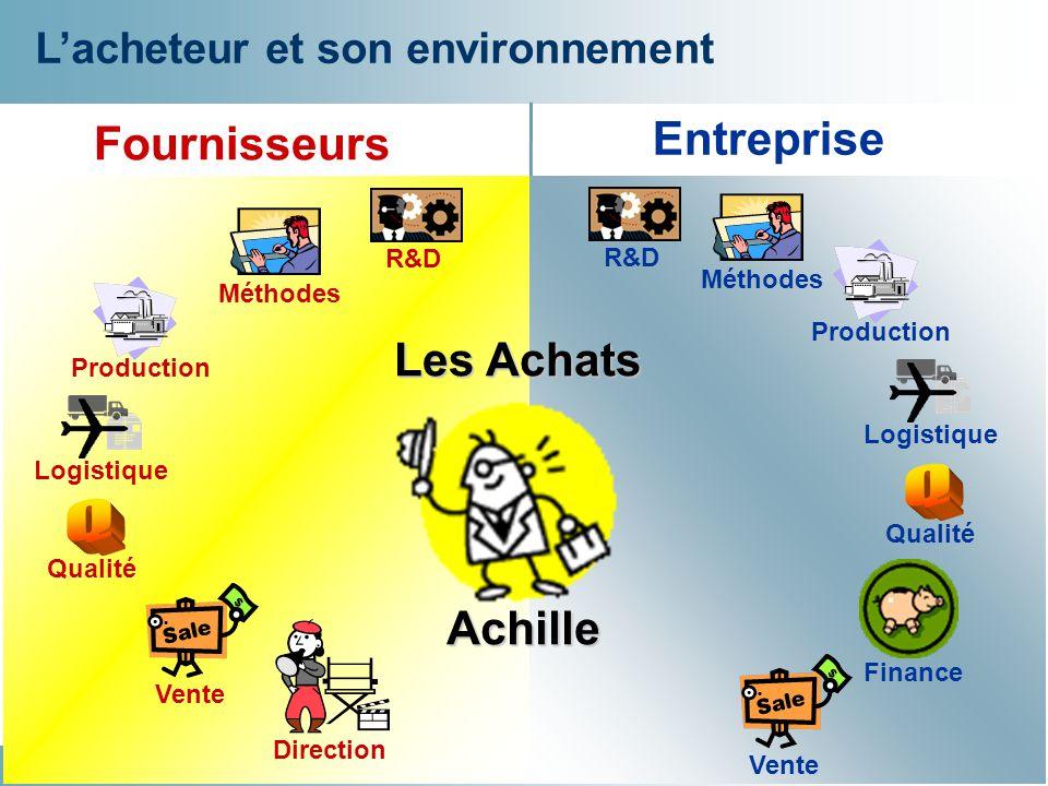 Q Q Entreprise Fournisseurs Les Achats Achille