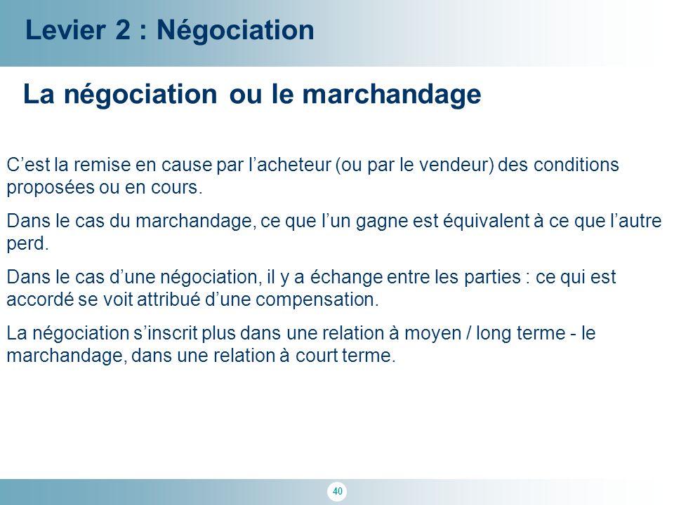 La négociation ou le marchandage