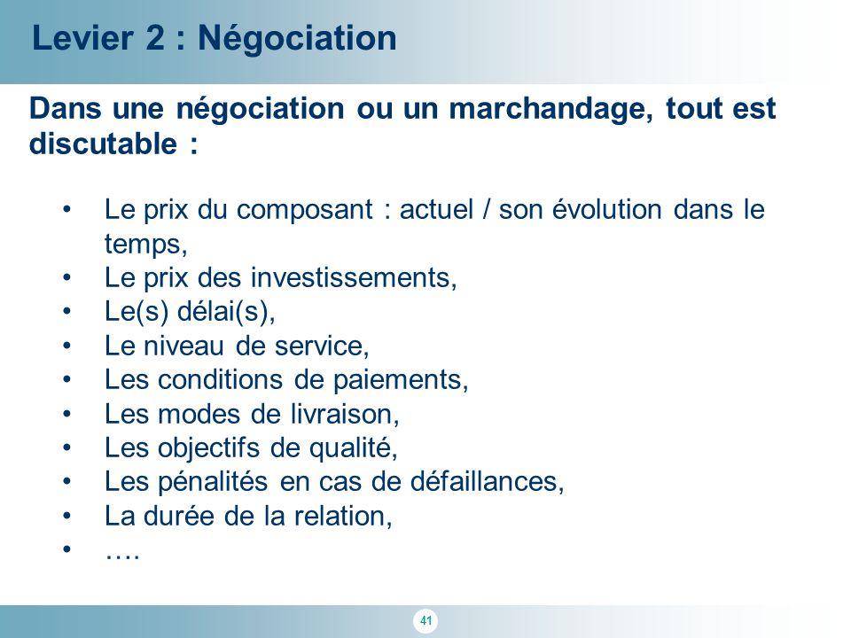 Levier 2 : Négociation Dans une négociation ou un marchandage, tout est discutable : Le prix du composant : actuel / son évolution dans le temps,