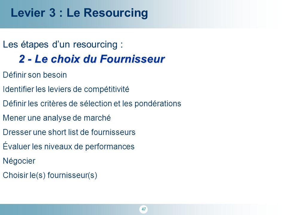 Levier 3 : Le Resourcing 2 - Le choix du Fournisseur