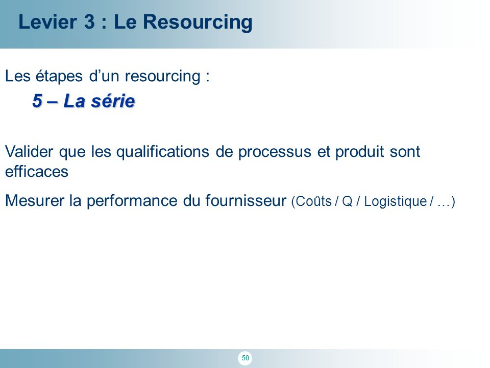 Levier 3 : Le Resourcing 5 – La série Les étapes d'un resourcing :