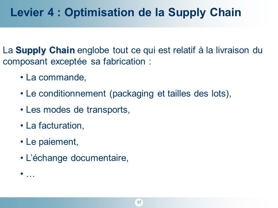 Levier 4 : Optimisation de la Supply Chain