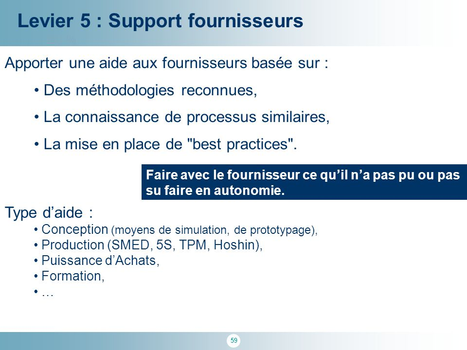 Levier 5 : Support fournisseurs