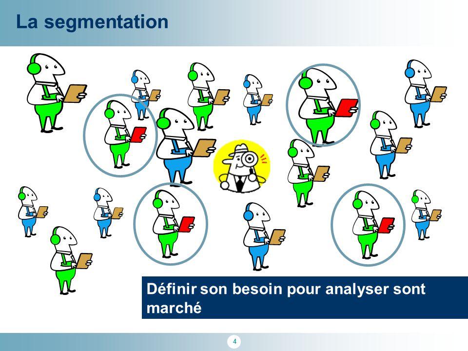 La segmentation Définir son besoin pour analyser sont marché