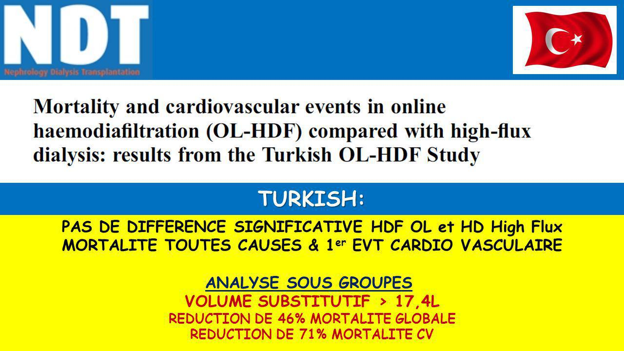 TURKISH: PAS DE DIFFERENCE SIGNIFICATIVE HDF OL et HD High Flux