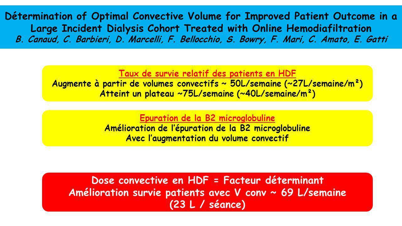 Dose convective en HDF = Facteur déterminant