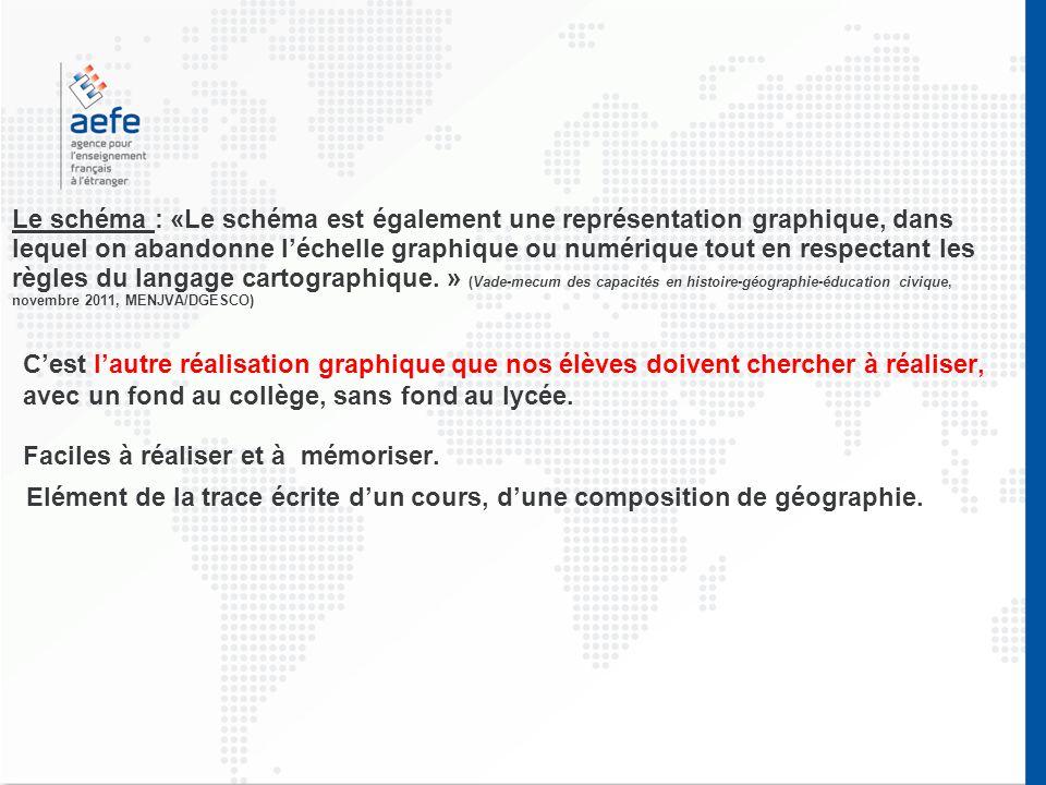 Le schéma : «Le schéma est également une représentation graphique, dans lequel on abandonne l'échelle graphique ou numérique tout en respectant les règles du langage cartographique. » (Vade-mecum des capacités en histoire-géographie-éducation civique, novembre 2011, MENJVA/DGESCO)