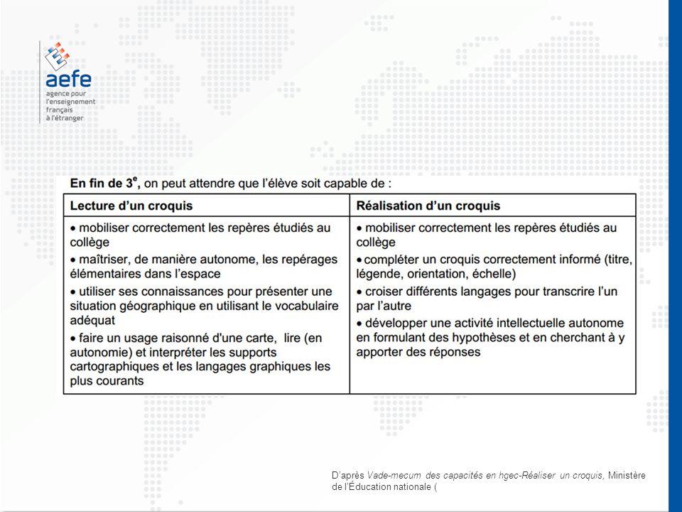D'après Vade-mecum des capacités en hgec-Réaliser un croquis, Ministère de l'Éducation nationale (