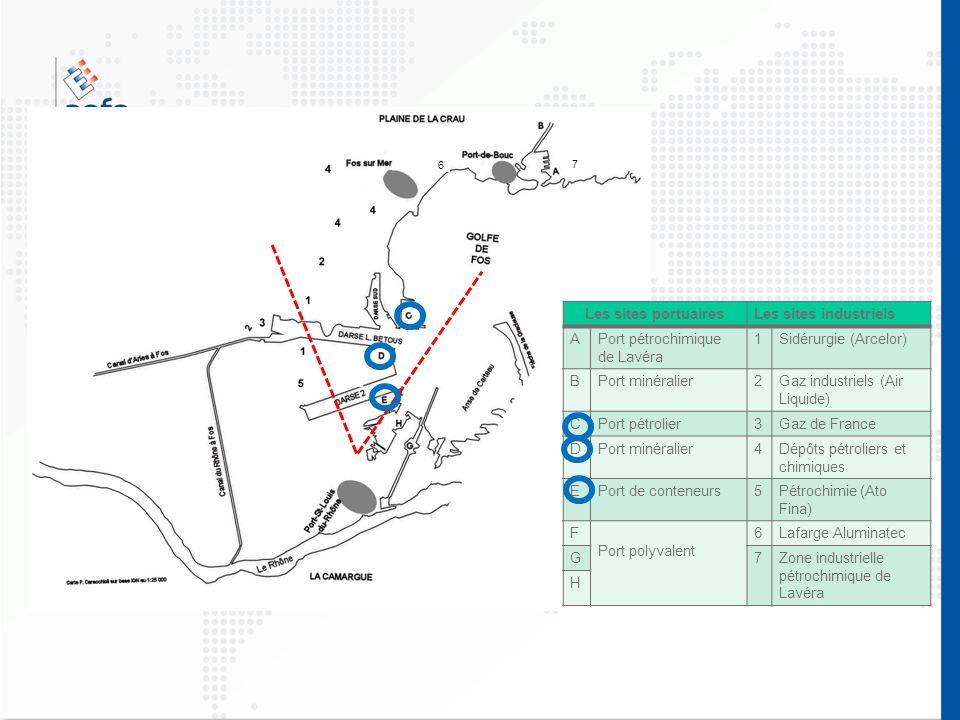 Port pétrochimique de Lavéra 1 Sidérurgie (Arcelor) B Port minéralier