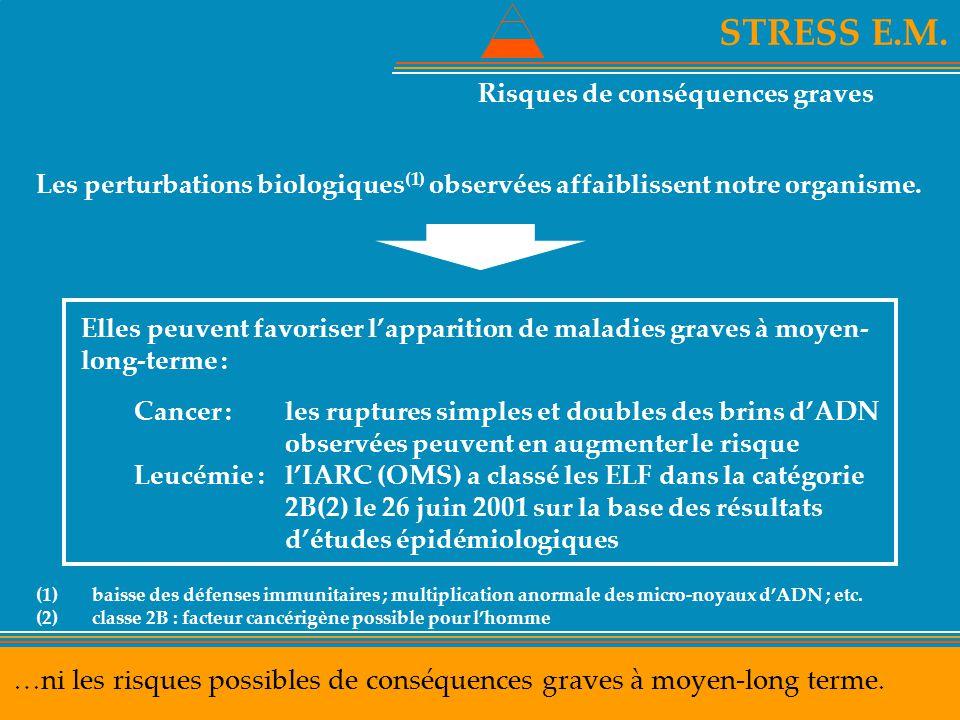 STRESS E.M. Risques de conséquences graves. Les perturbations biologiques(1) observées affaiblissent notre organisme.