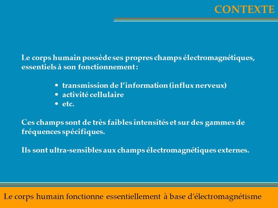 CONTEXTE Le corps humain possède ses propres champs électromagnétiques, essentiels à son fonctionnement :