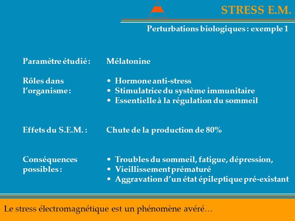 STRESS E.M. Le stress électromagnétique est un phénomène avéré…