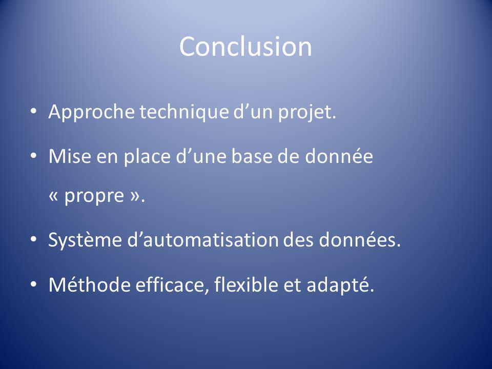 Conclusion Approche technique d'un projet.
