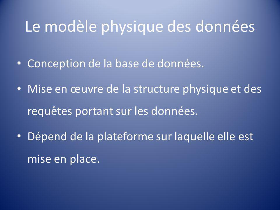 Le modèle physique des données