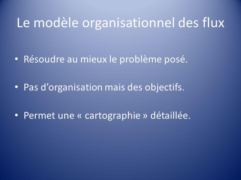 Le modèle organisationnel des flux
