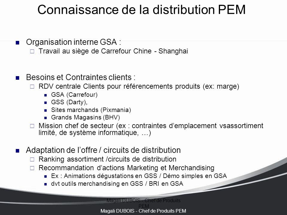 Connaissance de la distribution PEM