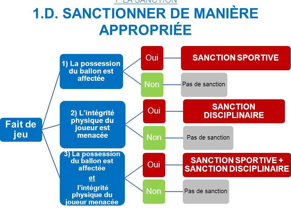 1. LA SANCTION 1.D. SANCTIONNER DE MANIÈRE APPROPRIÉE
